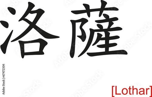 Chinese Sign for Lothar Wallpaper Mural
