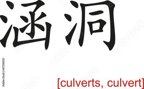 Fotografija  Chinese Sign for culverts, culvert