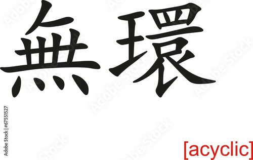 Photo Chinese Sign for acyclic