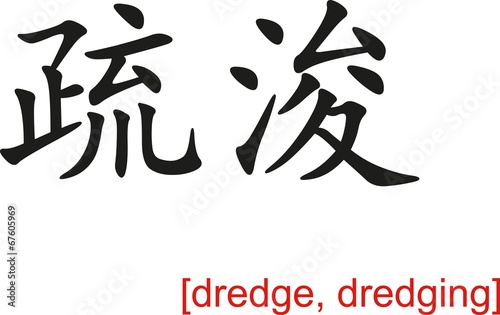 Fotografia, Obraz  Chinese Sign for dredge, dredging