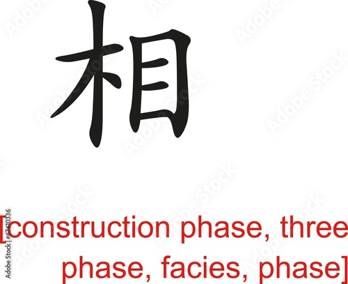 Fotografie, Obraz  Chinese Sign for construction phase, three phase, facies, phase