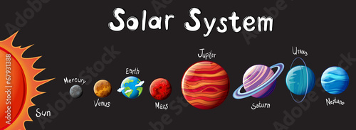 Leinwand Poster The Solar System