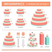 Infographic Wedding Cake Servings. Vector.