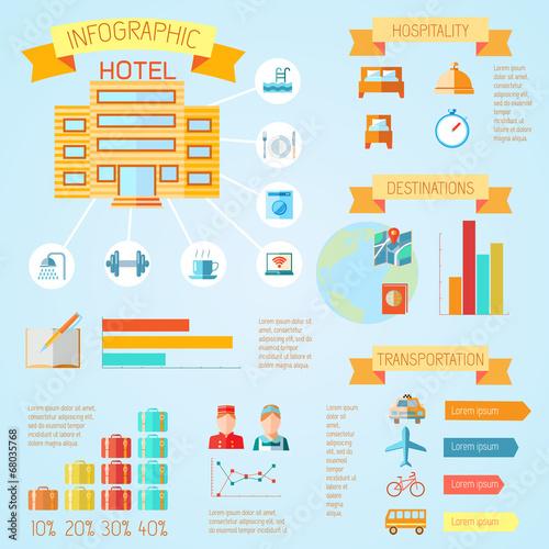 Photo  Hotel infographics