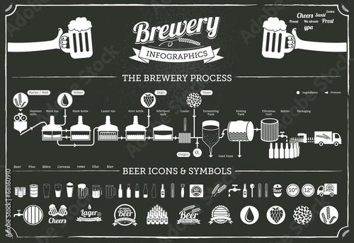 Brauerei Infografiken - Bier Design-Elemente und Symbole Fototapete