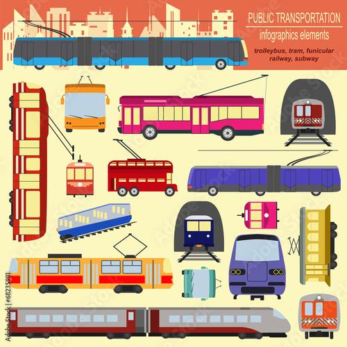 Poster Doodle Public transportation infographics. Tram, trolleybus; subway
