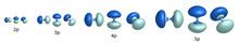 P-orbitals In 3D