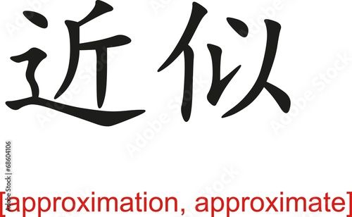 Chinese Sign for approximation, approximate Wallpaper Mural