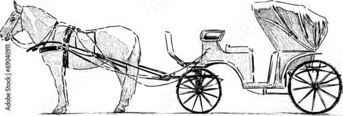 Canvas Print Vintage carriage