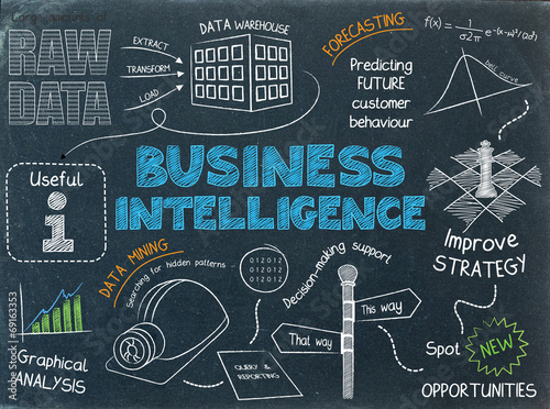 BUSINESS INTELLIGENCE Sketch Notes (data mining graphic