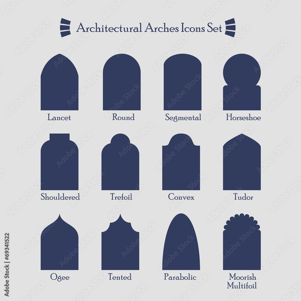 Fototapeta Set of common types of architectural arches silhouette icons