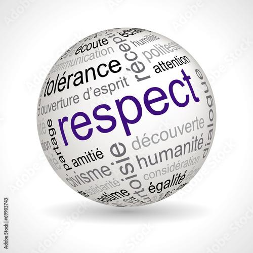 Fotomural  Sphère Respect
