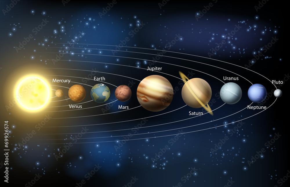 Fototapety, obrazy: Słońce i planety Układu Słonecznego