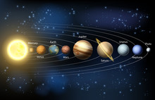 Sun And Planets Of The Solar S...
