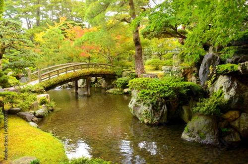 In de dag Kyoto 京都御所