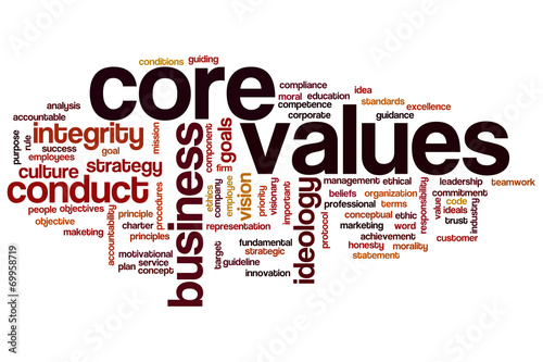 Fotografía  Core values word cloud