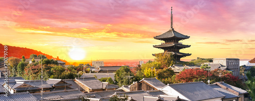 Printed kitchen splashbacks Kyoto Sonnenuntergang in Kyoto Japan