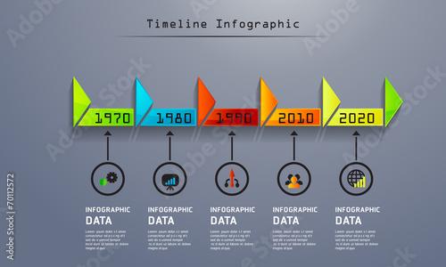 Valokuva  Vector Timeline Infographic