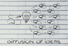Diffusion And Exchange Of Idea...