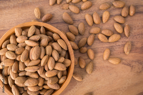 Poster Pays d Europe Raw Almonds