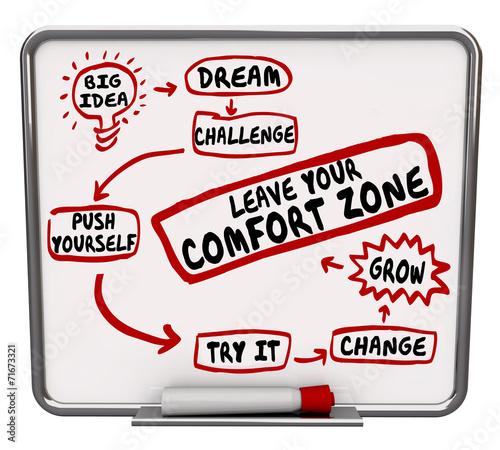 Fotografia  Leave Your Comfort Zone Push Yourself Change Grow Diagram