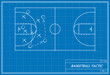 basketball tactic on blueprint