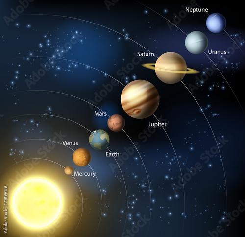 Zdjęcie XXL Układ Słoneczny