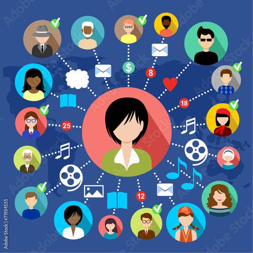 Fototapety, obrazy: Social Networks. Internet communication.
