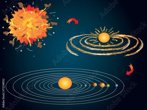 Fotografia, Obraz  big bang