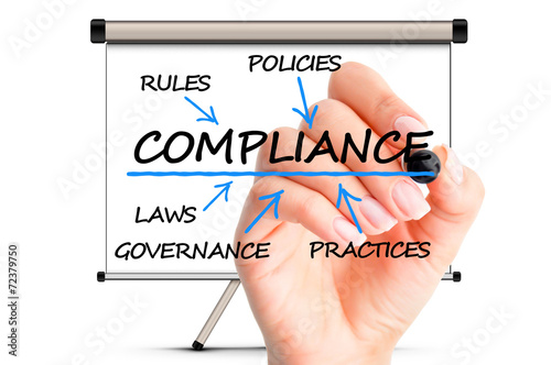 Photo  Compliance with company rules and regulations