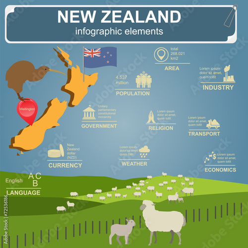 Photo New Zealand  infographics, statistical data, sights.
