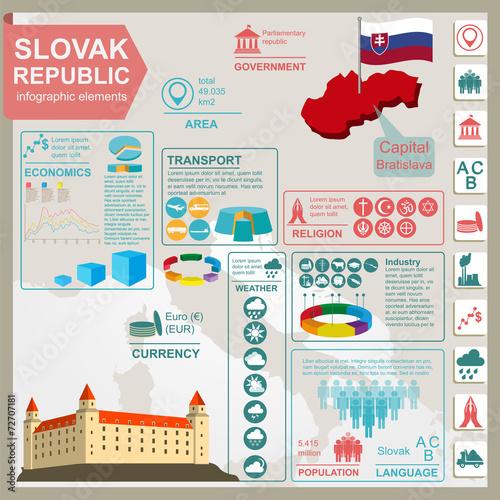 Cuadros en Lienzo Slovakia infographics, statistical data, sights
