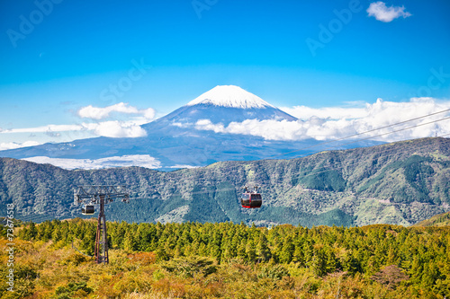 Door stickers Japan Ropeway at Hakone, Japan with Fuji mountain view