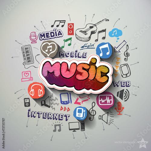 muzyka-i-rozrywka-kolaz-z-ikony-tlem