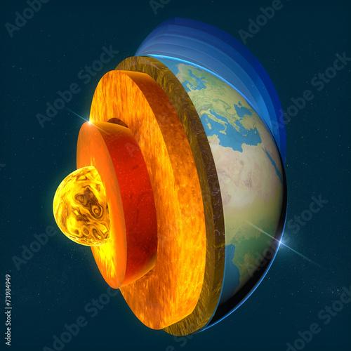 Nucleo, sezione strati terra e cielo, spaccato, geofisica Canvas Print