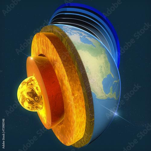 Obraz na plátně  Nucleo, sezione strati terra e cielo, spaccato, geofisica