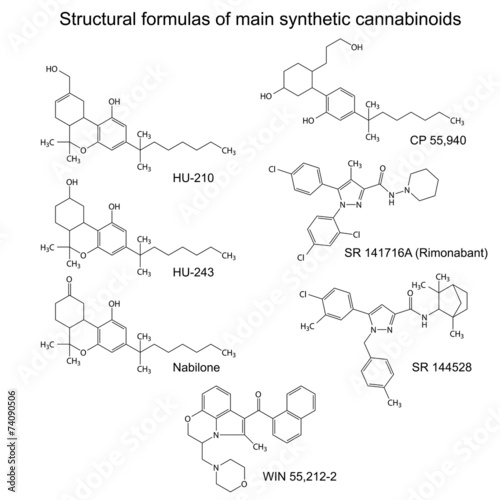 Image result for buy Cannabinoids