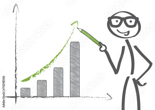 Fotografía  Auswertung Chart