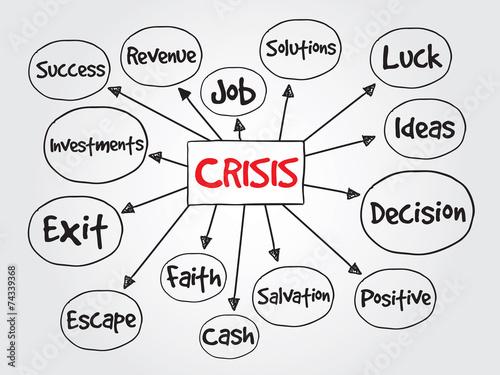 Fotografía  Crisis management process, business vector concept