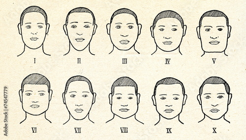 Face types by Rudolf Pöch Canvas Print