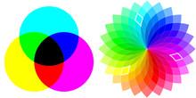 Color Wheel - CMY