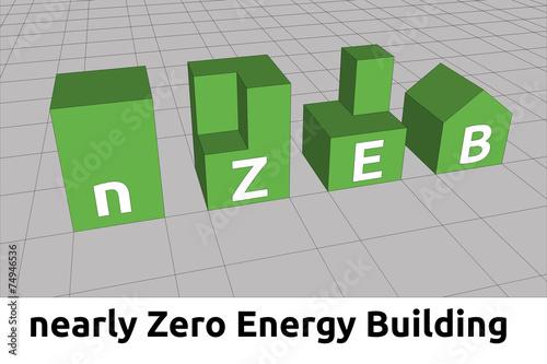 Fotografie, Obraz  nearly Zero energy building logo