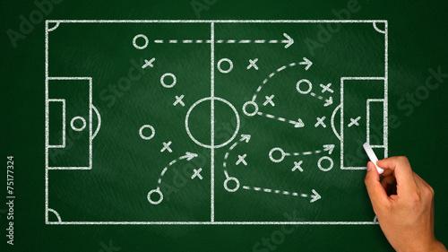 Cuadros en Lienzo soccer tactics on chalkboard