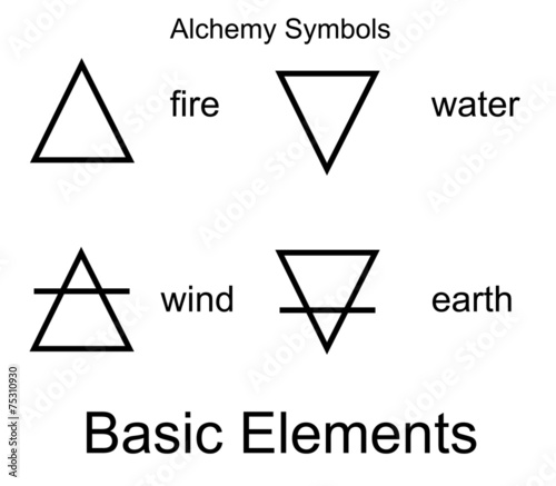 Alchemy Vector Icons Four Elements Buy This Stock Vector And