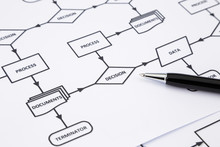 Decision Making Process Concept And Method
