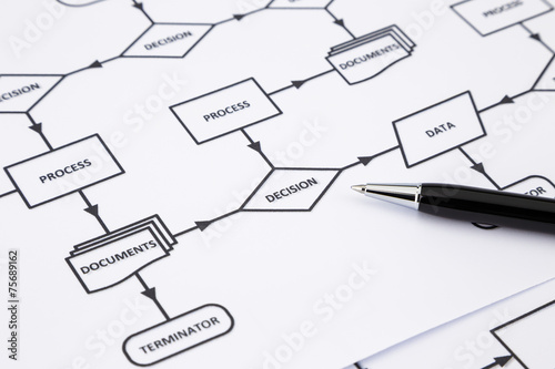Fototapeta Decision making process concept and method obraz