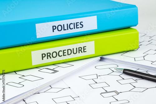 Valokuva  Company policies and procedures