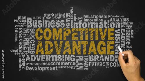 competitive advantage word cloud Canvas Print
