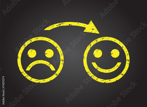 sad face to a happy face Poster