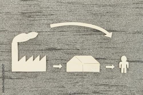 Fotografie, Obraz  MLM Direktvertrieb Schaubild Hersteller liefert direkt